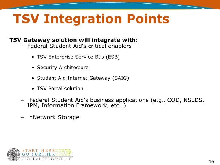 TSV Integration Points
