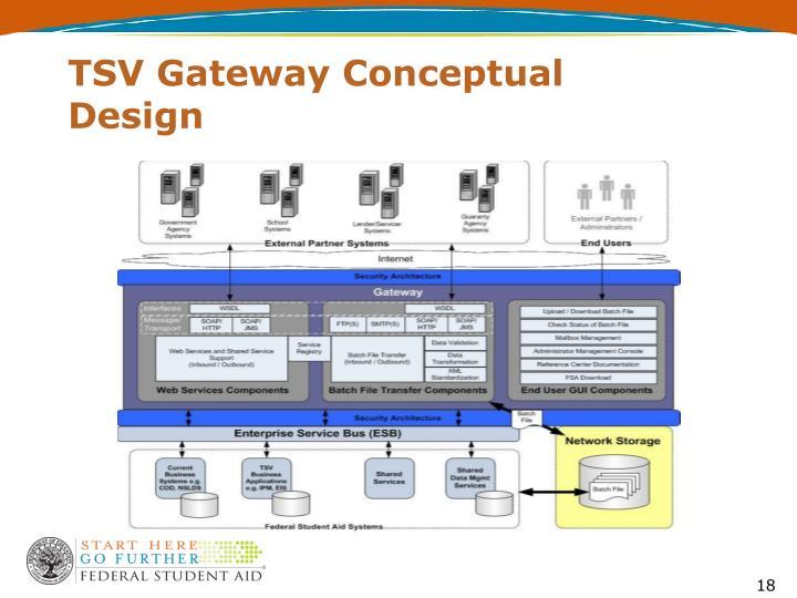 TSV Gateway Conceptual Design