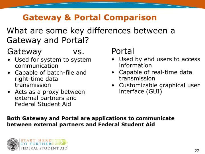 Gateway           vs.