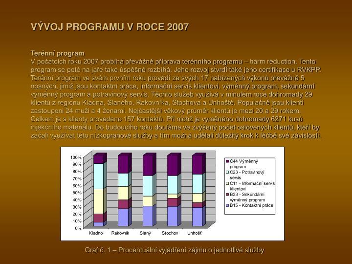 VÝVOJ PROGRAMU V ROCE 2007
