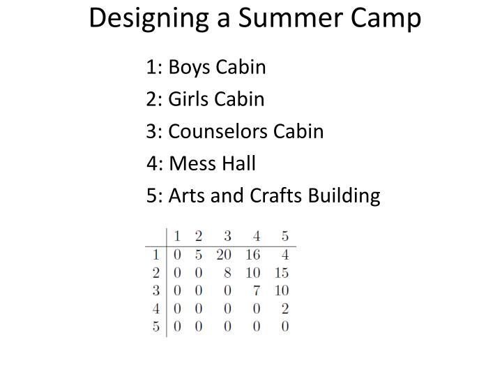 Designing a Summer Camp