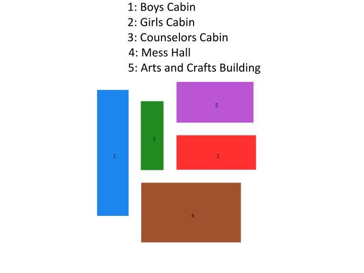 1: Boys Cabin