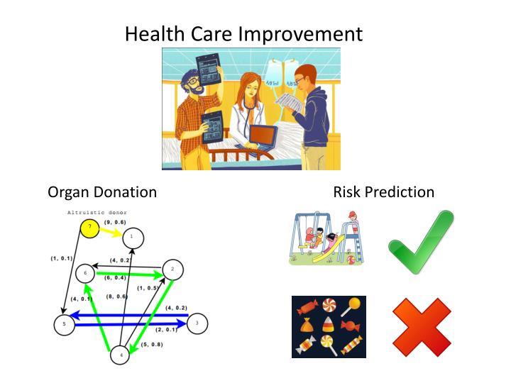 Health Care Improvement