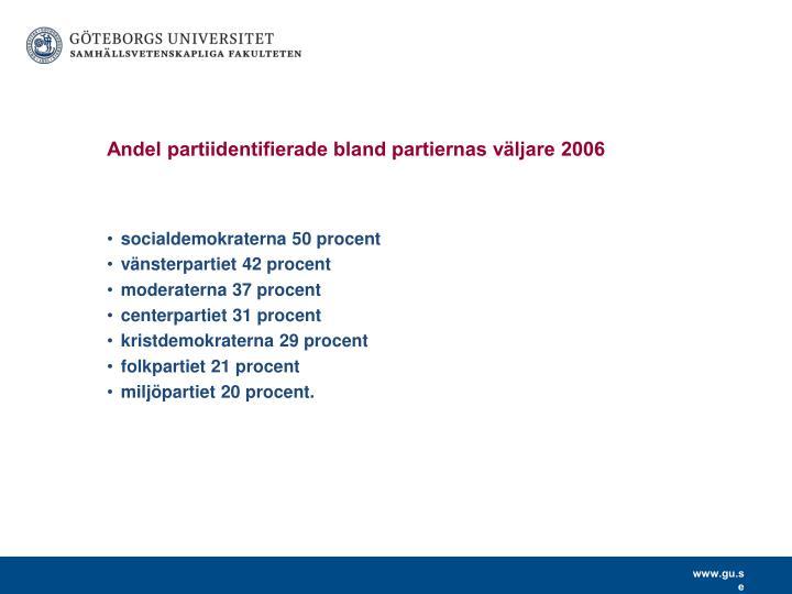 Andel partiidentifierade bland partiernas väljare 2006