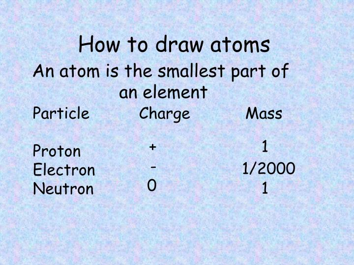 how to draw atoms