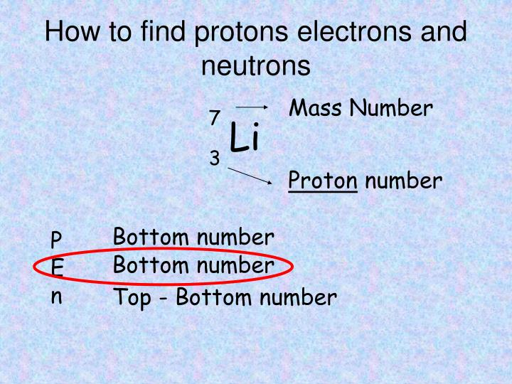 How to find protons electrons and neutrons