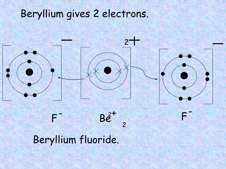 Beryllium gives 2 electrons.