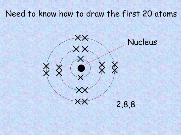 Need to know how to draw the first 20 atoms