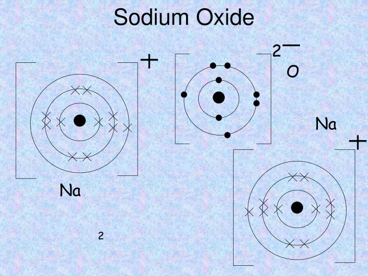Sodium Oxide