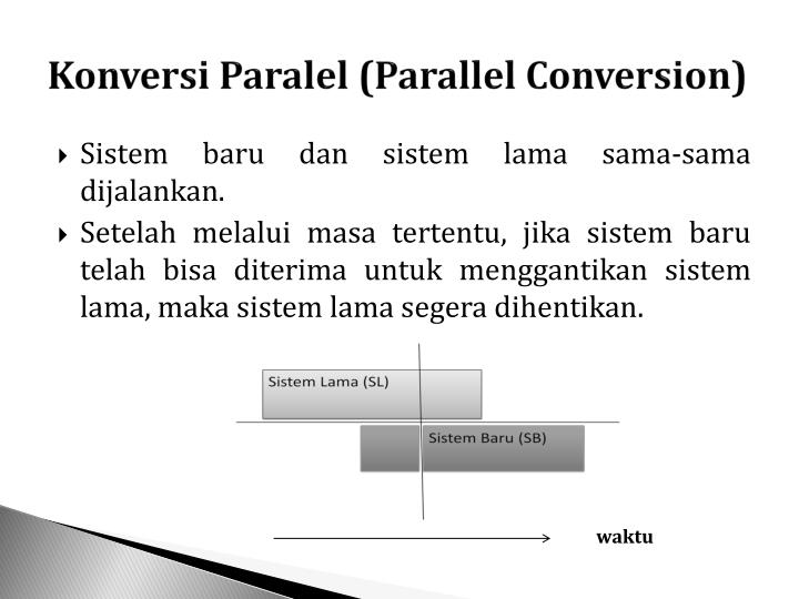 Konversi Paralel (Parallel Conversion)