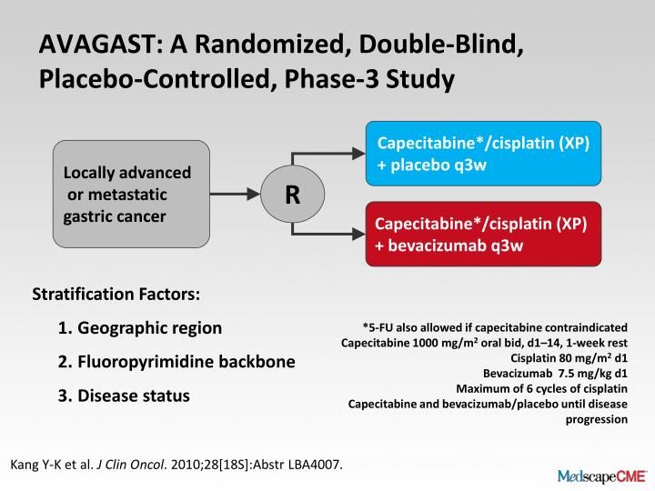 double blind randomized controlled trial Effect of probiotic supplementation on cognitive function and metabolic status in alzheimer's disease: a randomized, double-blind and controlled trial.