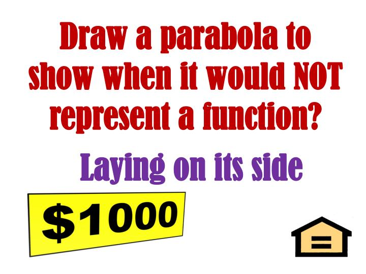 Draw a parabola to show when it would NOT represent a function?