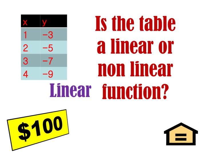 Is the table a linear or non linear function?