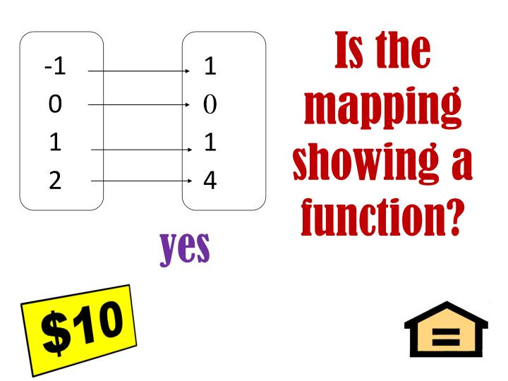 Is the mapping showing a function?