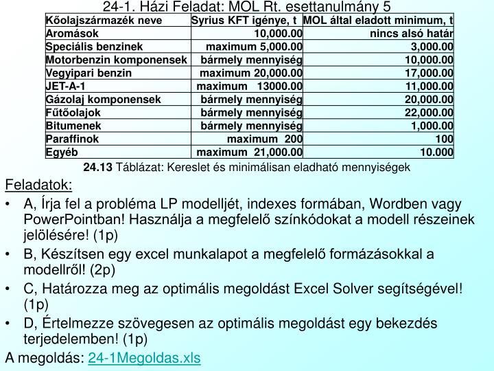 24-1. Házi Feladat: MOL Rt. esettanulmány 5
