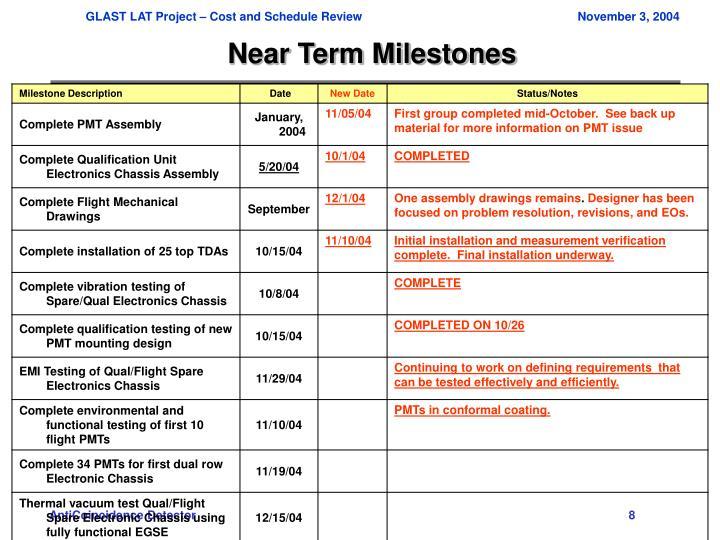 Near Term Milestones