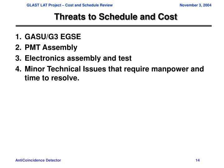Threats to Schedule and Cost