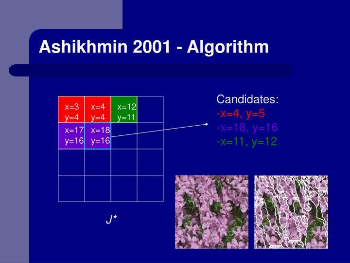 Ashikhmin 2001 - Algorithm