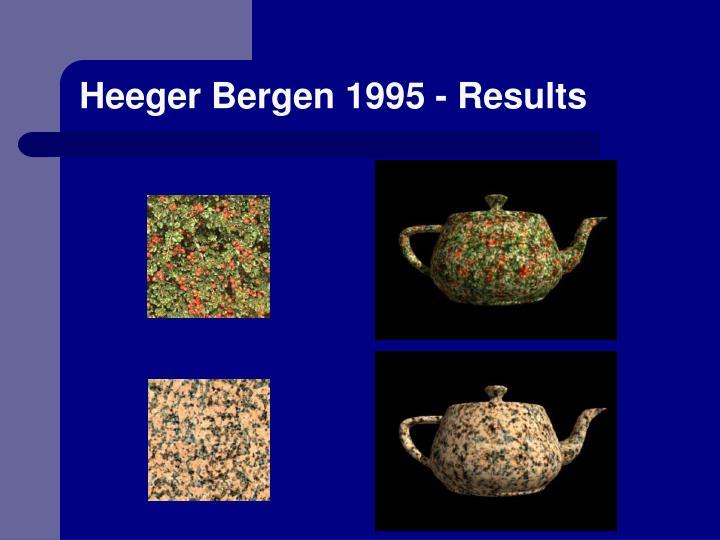 Heeger Bergen 1995 - Results