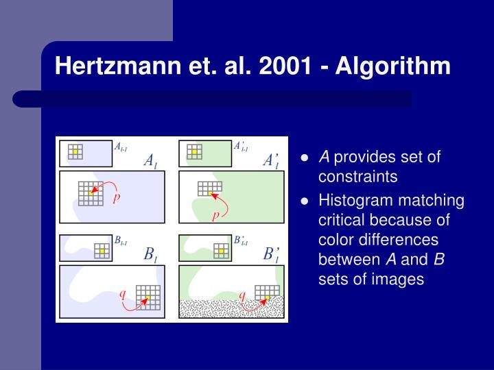 Hertzmann et. al. 2001 - Algorithm