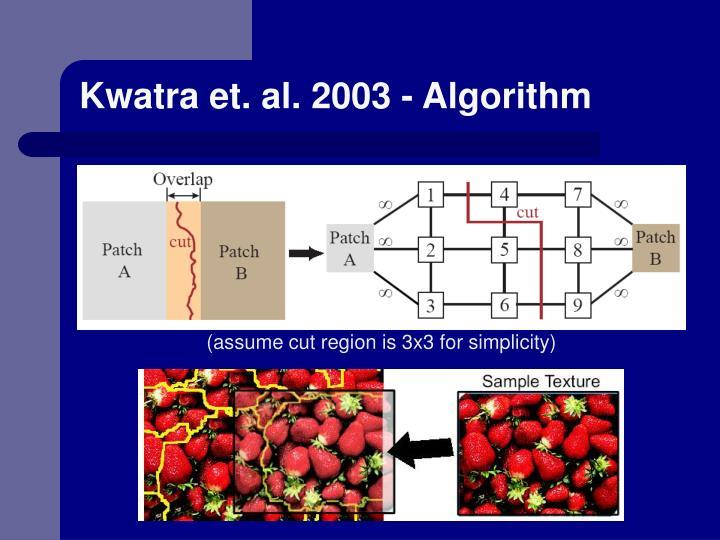 Kwatra et. al. 2003 - Algorithm
