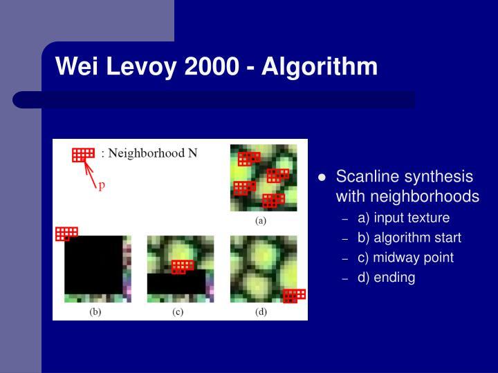 Wei Levoy 2000 - Algorithm