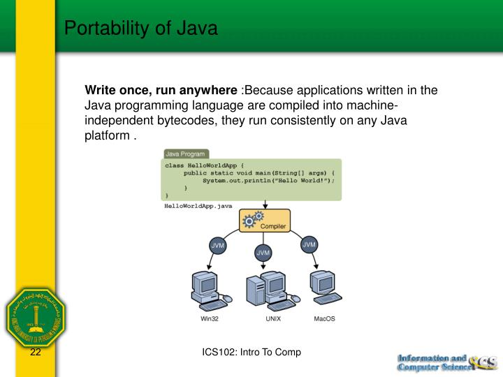 Portability of Java