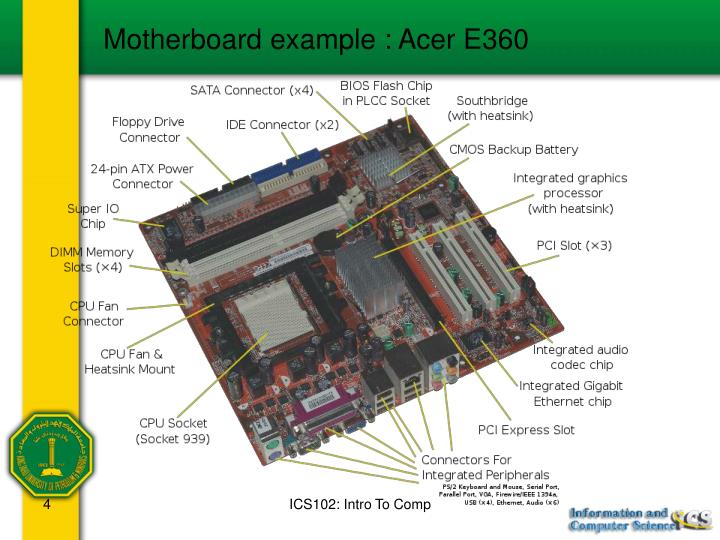 Motherboard example : Acer E360