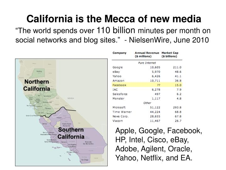 California is the Mecca of new media