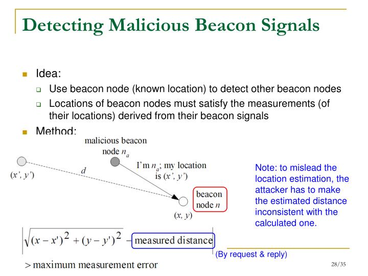 Detecting Malicious Beacon Signals