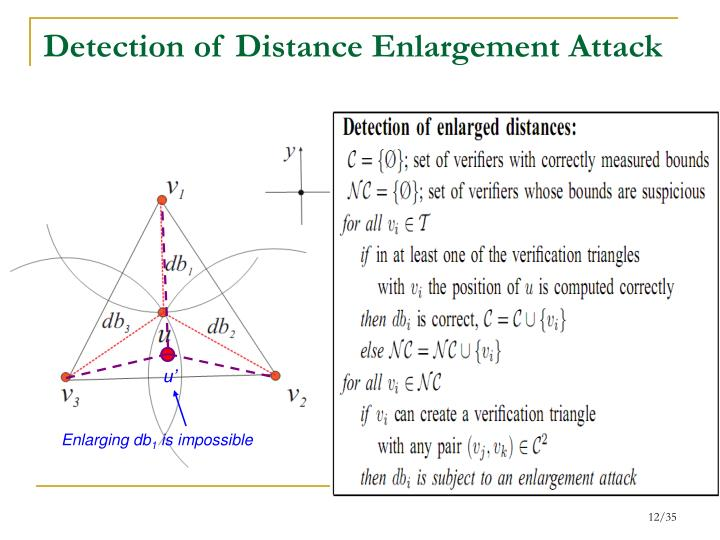 Detection of Distance Enlargement Attack