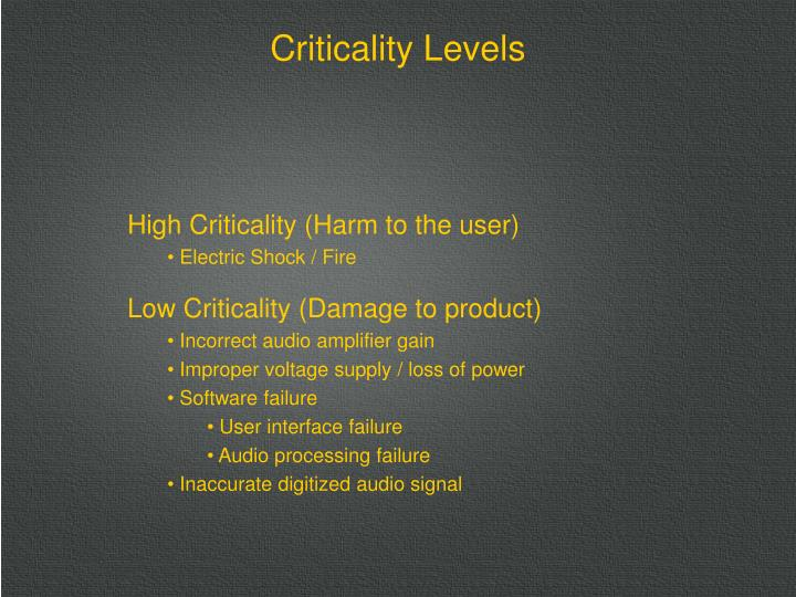 High Criticality (Harm to the user)