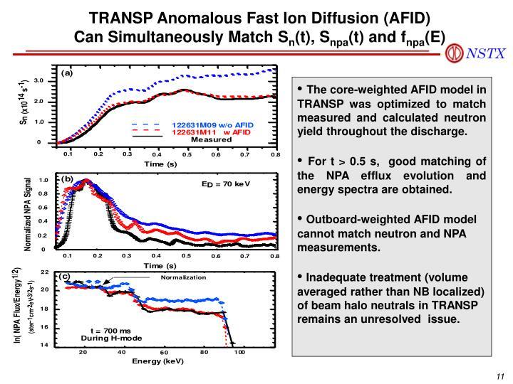 TRANSP Anomalous Fast Ion Diffusion (AFID)