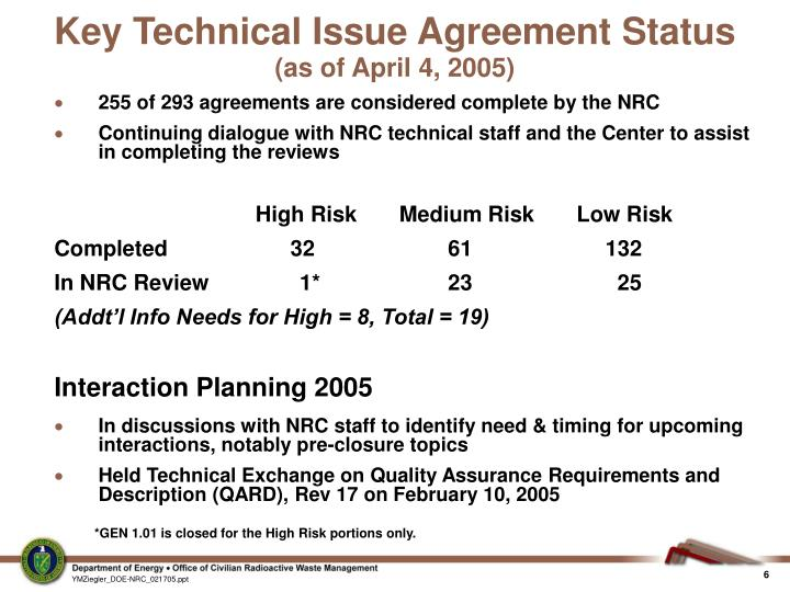 Key Technical Issue Agreement Status