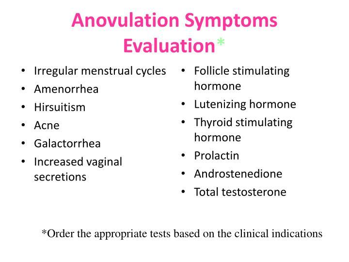 Anovulation Symptoms          Evaluation