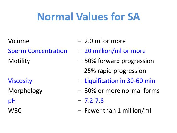 Normal Values for SA
