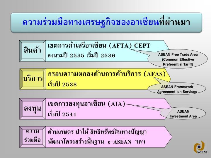 ความร่วมมือทางเศรษฐกิจของอาเซียน