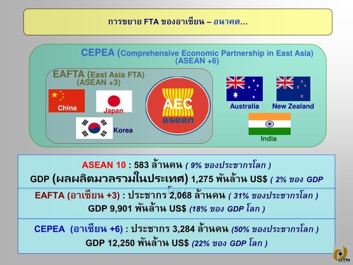CEPEA (