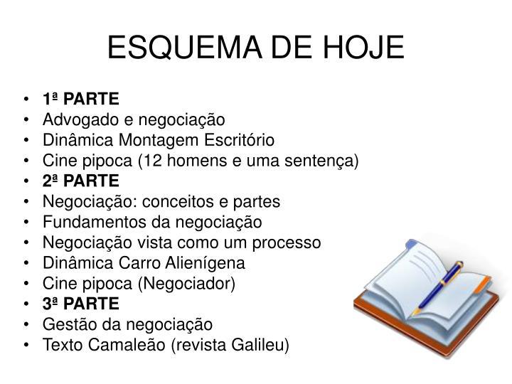 ESQUEMA DE HOJE