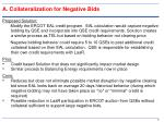 a collateralization for negative bids