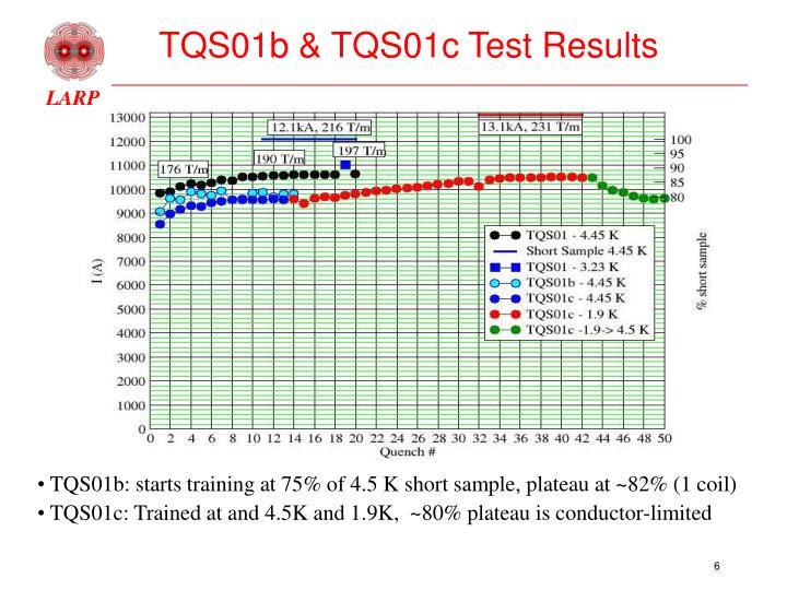 TQS01b & TQS01c Test Results