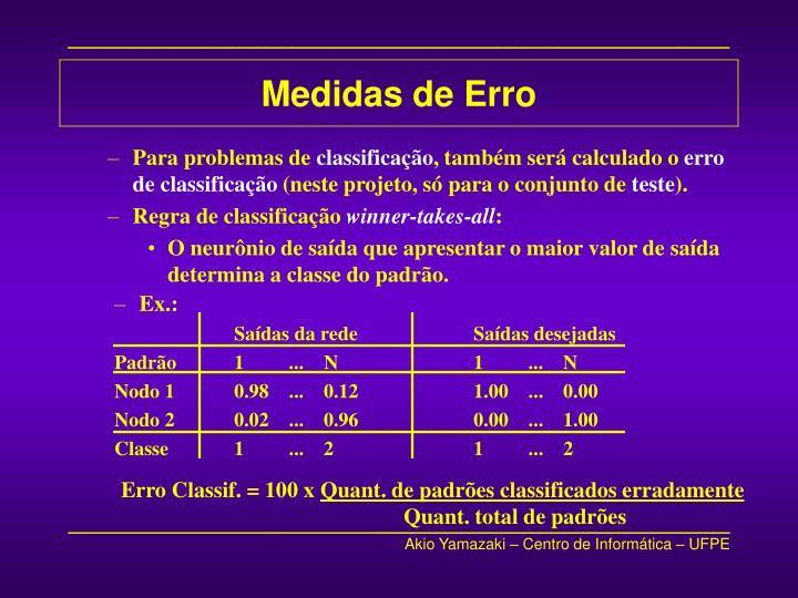 Medidas de Erro