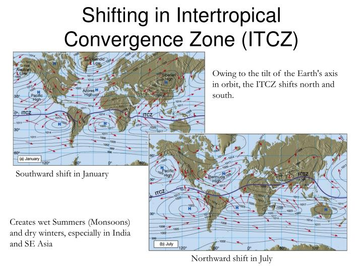 Shifting in Intertropical Convergence Zone (ITCZ)