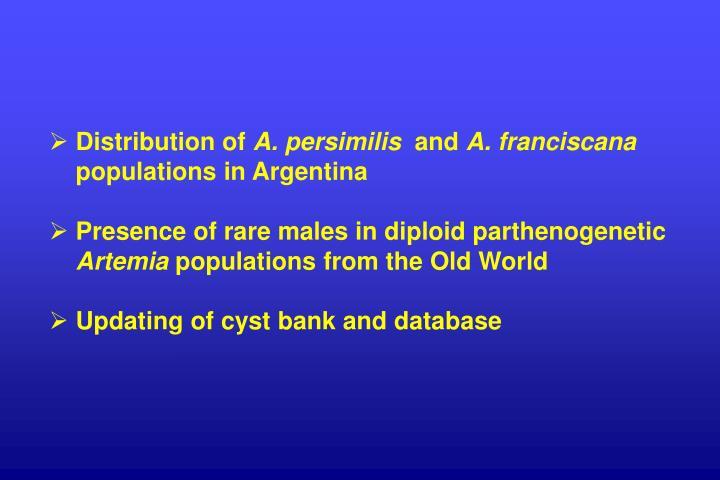 Distribution of
