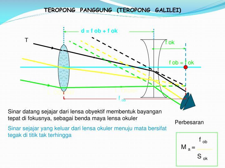 TEROPONG  PANGGUNG  (TEROPONG  GALILEI)