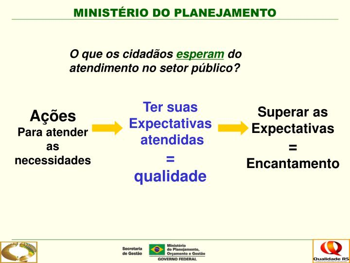 Superar as Expectativas