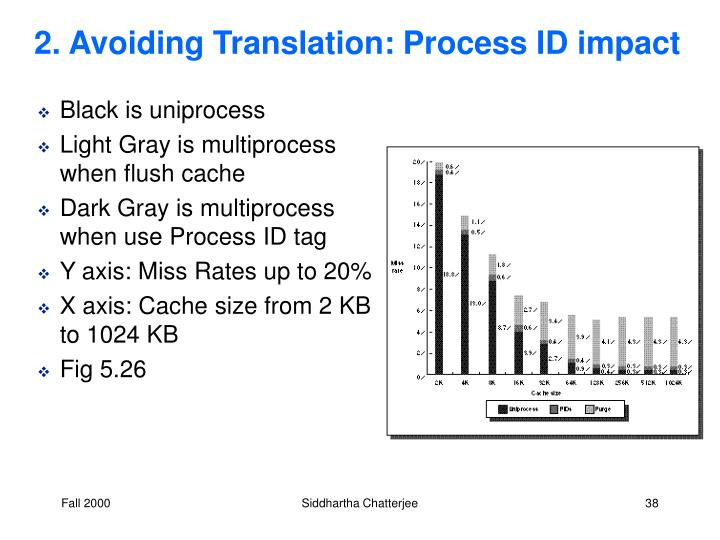 2. Avoiding Translation: Process ID impact