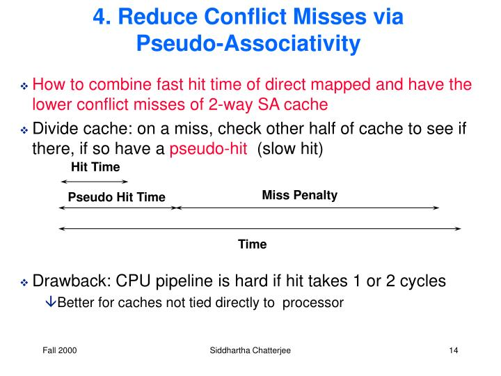 4. Reduce Conflict Misses via