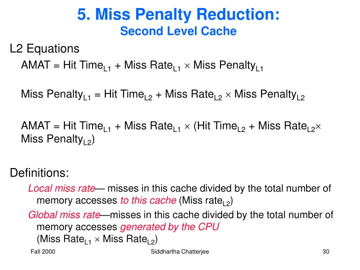 5. Miss Penalty Reduction: