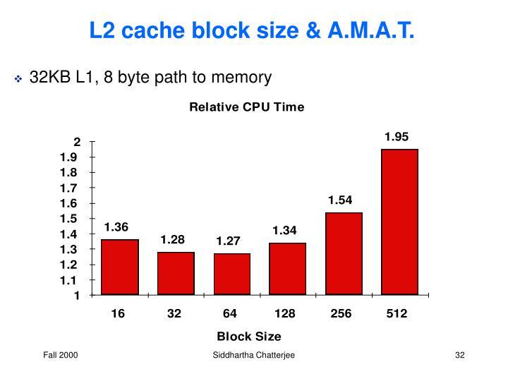 L2 cache block size & A.M.A.T.
